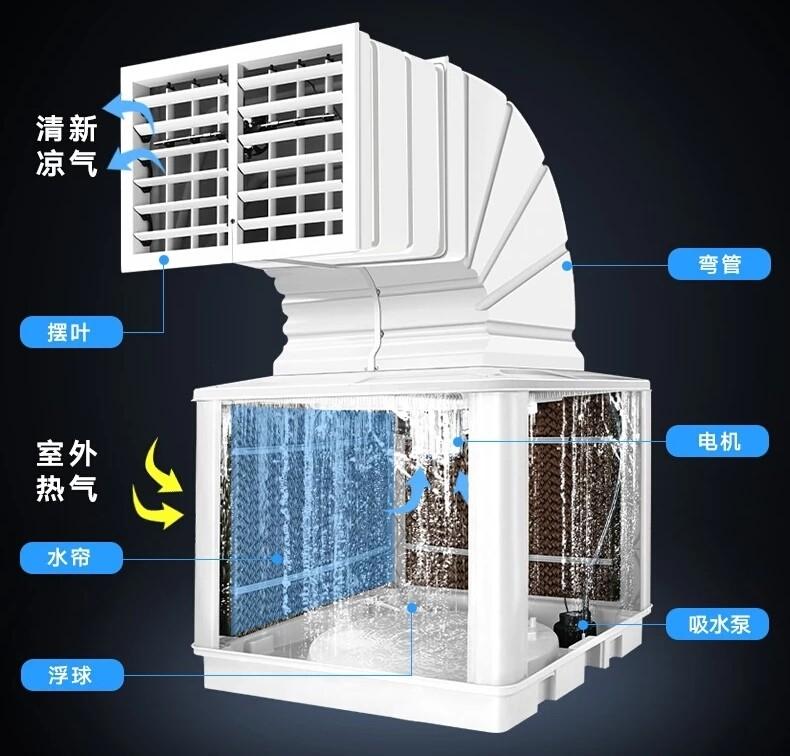 工业水空调工作原理